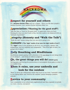 "Back book cover of ""Rainbows: The Values of Aloha"""